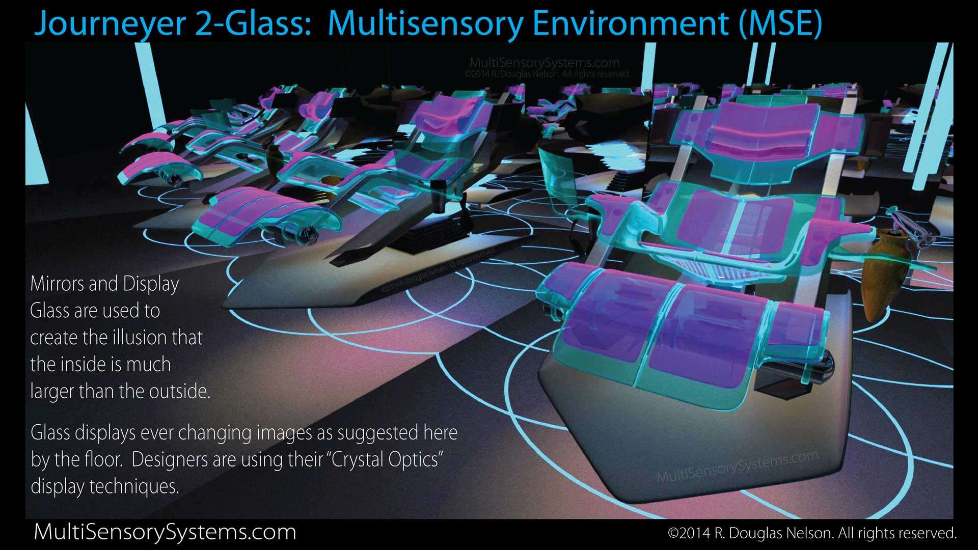 J2-G_Viewed in MultiSensory Enviroment (MSE)