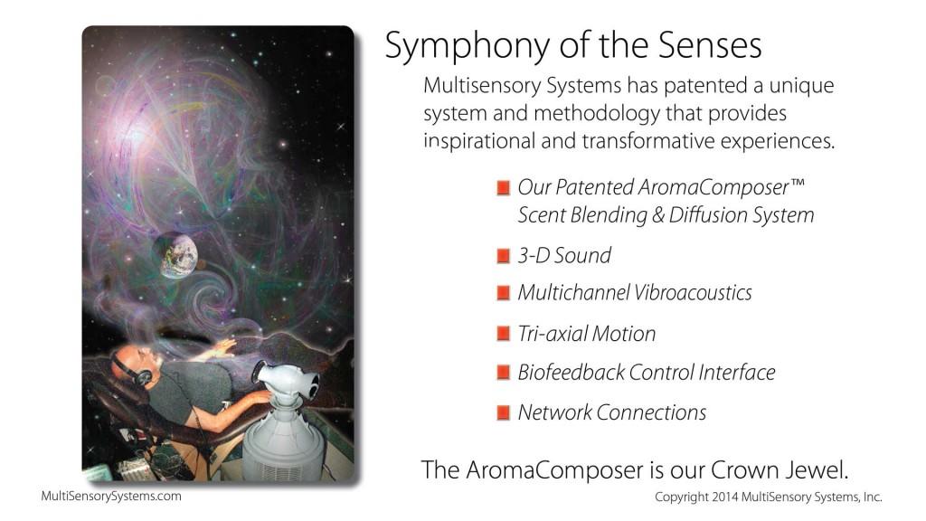 Symphony of the Senses